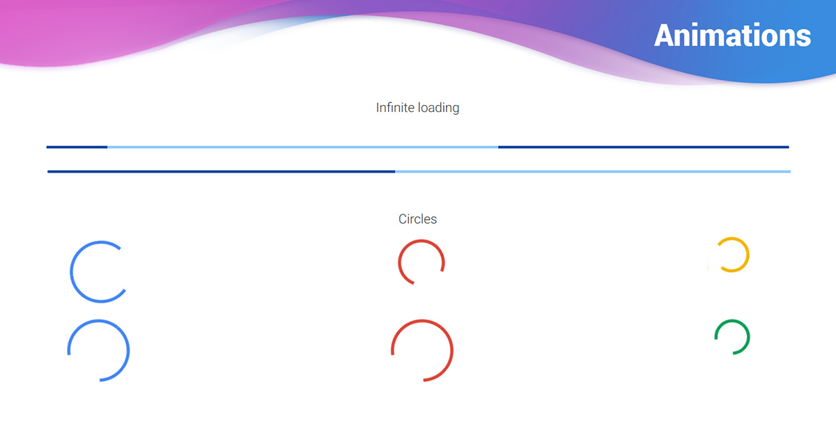 Angular Animations Bootstrap 4 Material Design Examples Tutorial Material Design For Bootstrap