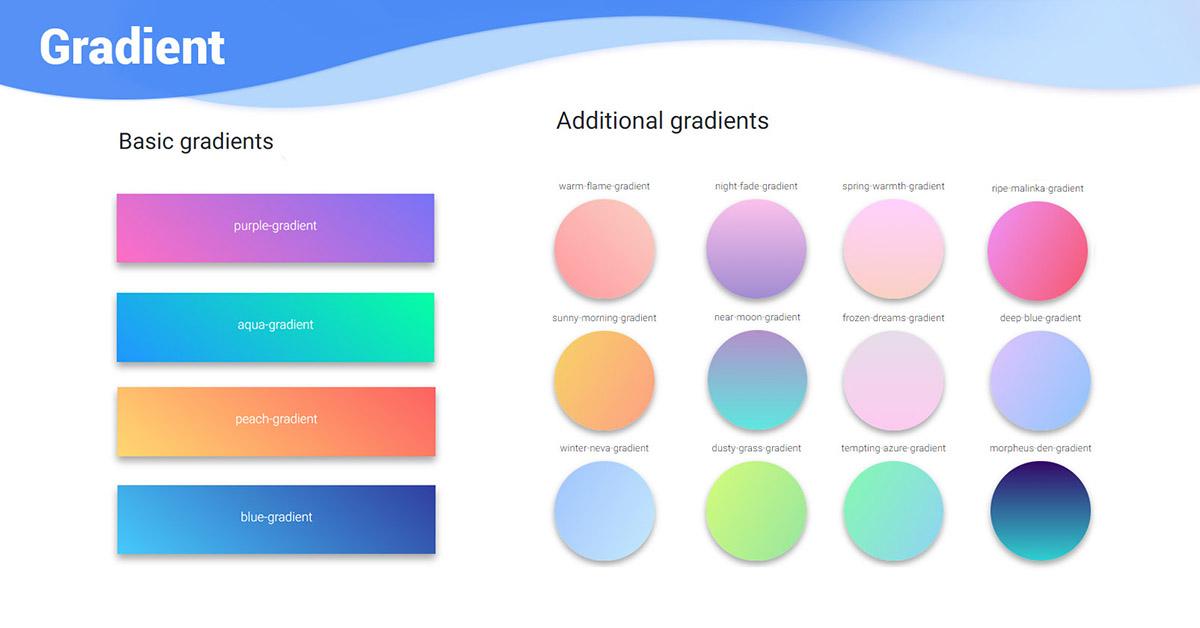 Angular Gradient - Bootstrap 4 & Material Design. Example ...